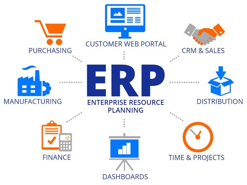 Alternativas a Odoo solución ERP para Empresa