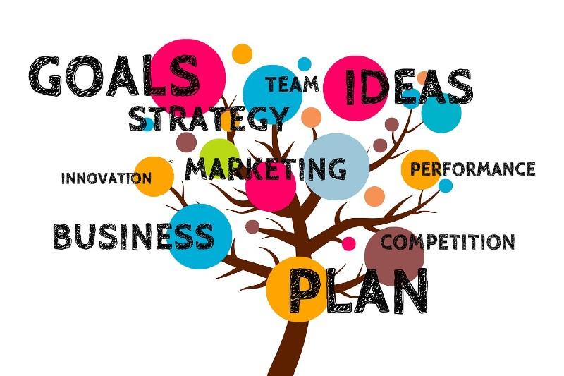 Establecer objetivos de mercado