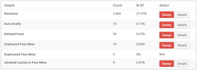 Cómo limpiar la base de datos de WordPress manualmente