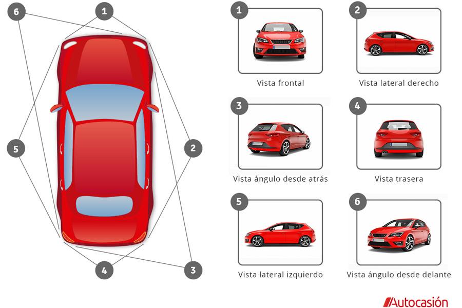 Cómo vender un automóvil online
