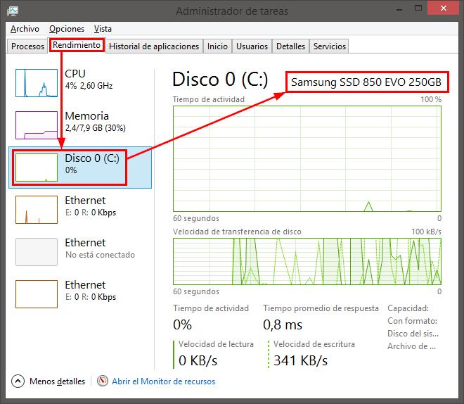 Cómo ver si tengo un disco duro SSD