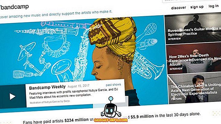 Mejores alternativas de SoundCloud para descubrir la música independiente