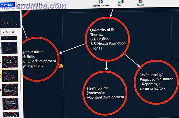 Presentaciones evolucionadas: 4 alternativas a PowerPoint y Keynote comparadas